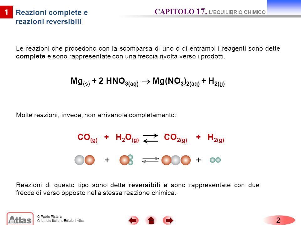 © Paolo Pistarà © Istituto Italiano Edizioni Atlas 3 CAPITOLO 17.