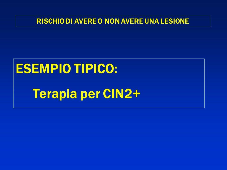 RISCHIO DI AVERE O NON AVERE UNA LESIONE ESEMPIO TIPICO: Terapia per CIN2+
