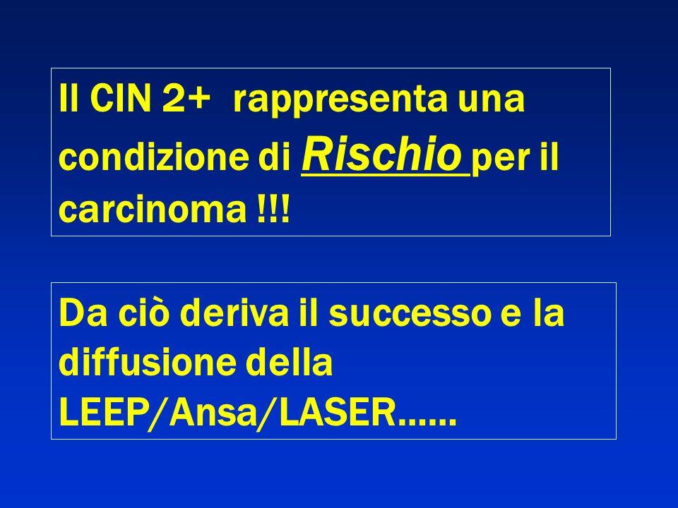 Il CIN 2+ rappresenta una condizione di Rischio per il carcinoma !!! Da ciò deriva il successo e la diffusione della LEEP/Ansa/LASER……
