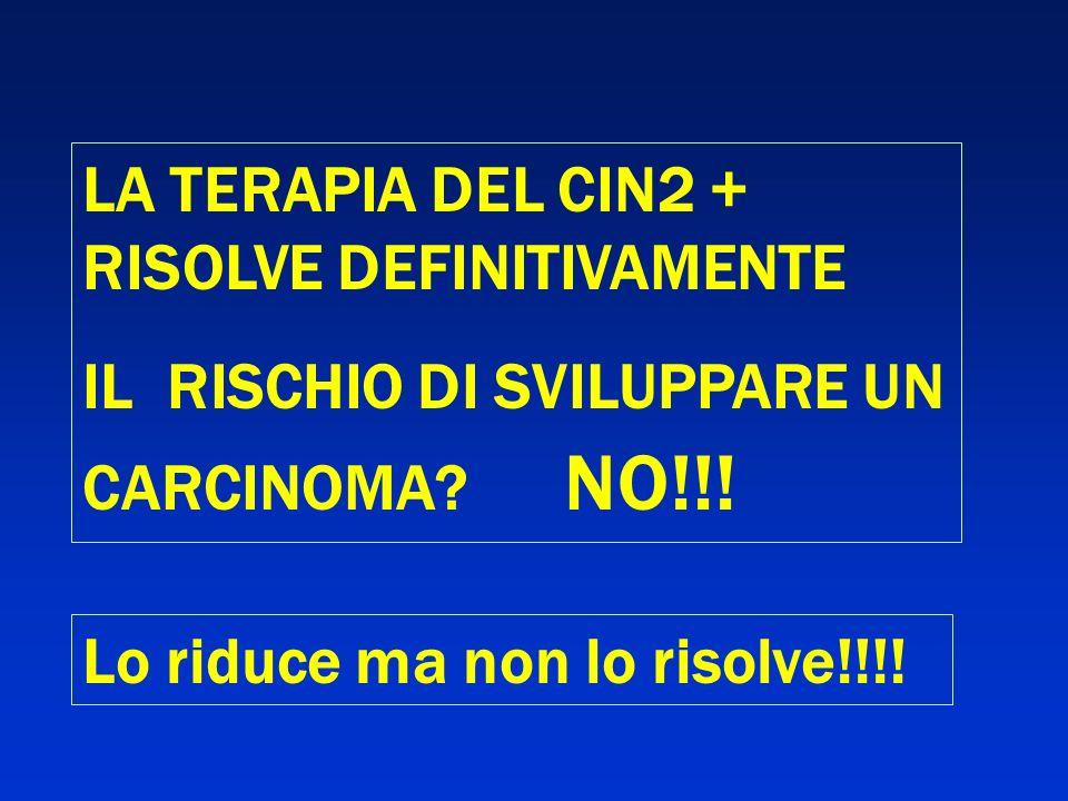 LA TERAPIA DEL CIN2 + RISOLVE DEFINITIVAMENTE IL RISCHIO DI SVILUPPARE UN CARCINOMA? NO!!! Lo riduce ma non lo risolve!!!!