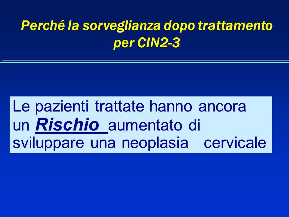 Perché la sorveglianza dopo trattamento per CIN2-3 Le pazienti trattate hanno ancora un Rischio aumentato di sviluppare una neoplasia cervicale