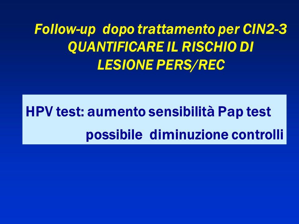 Follow-up dopo trattamento per CIN2-3 QUANTIFICARE IL RISCHIO DI LESIONE PERS/REC HPV test: aumento sensibilità Pap test possibile diminuzione control