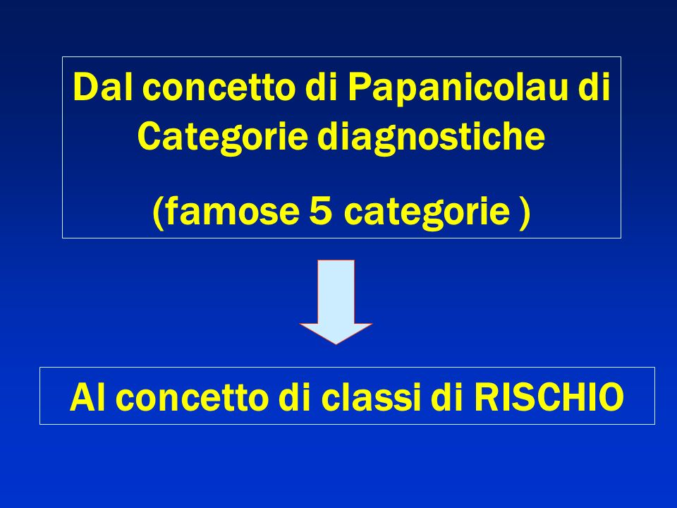 Follow-up QUALE RISCHIO DI PERS/REC? F/U 1 anno 70% F/U 6 mesi 20% Colposcopia 10%