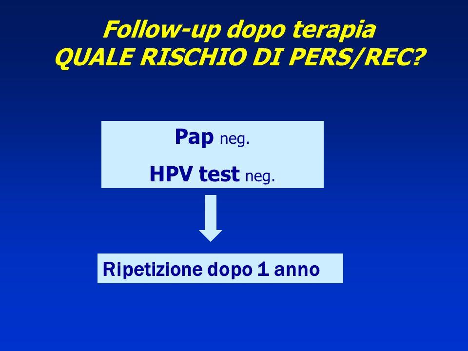 Follow-up dopo terapia QUALE RISCHIO DI PERS/REC? Pap neg. HPV test neg. Ripetizione dopo 1 anno