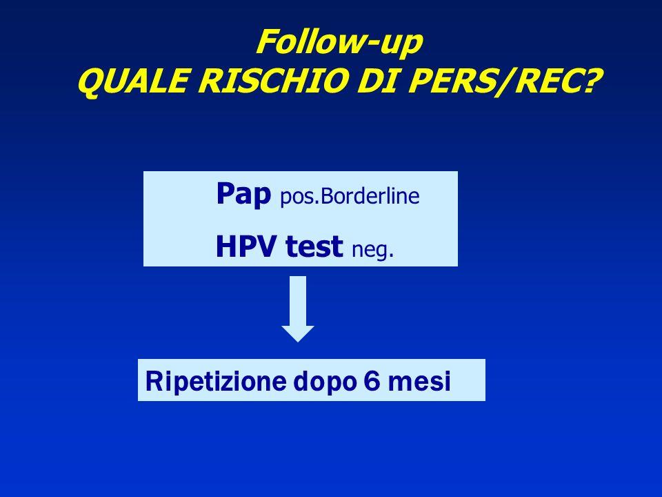 Follow-up QUALE RISCHIO DI PERS/REC? Pap pos.Borderline HPV test neg. Ripetizione dopo 6 mesi