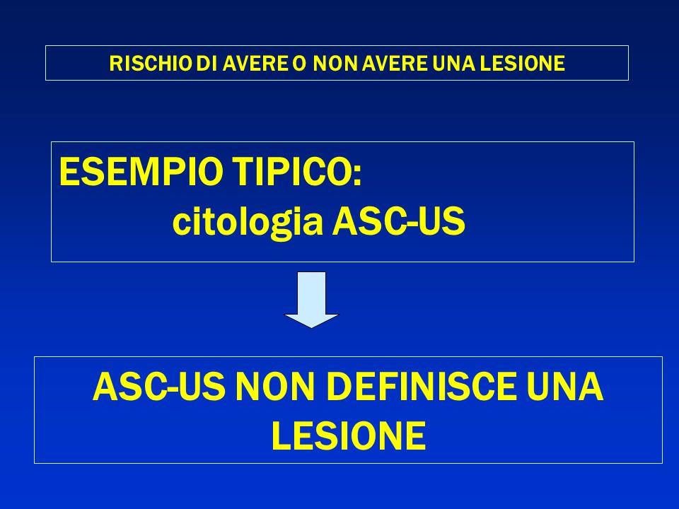 RISCHIO DI AVERE O NON AVERE UNA LESIONE ESEMPIO TIPICO: citologia ASC-US ASC-US NON DEFINISCE UNA LESIONE