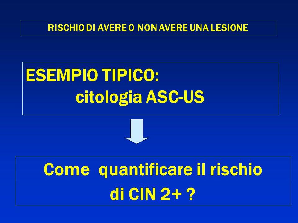 RISCHIO DI AVERE O NON AVERE UNA LESIONE ESEMPIO TIPICO: citologia ASC-US Come quantificare il rischio di CIN 2+ ?