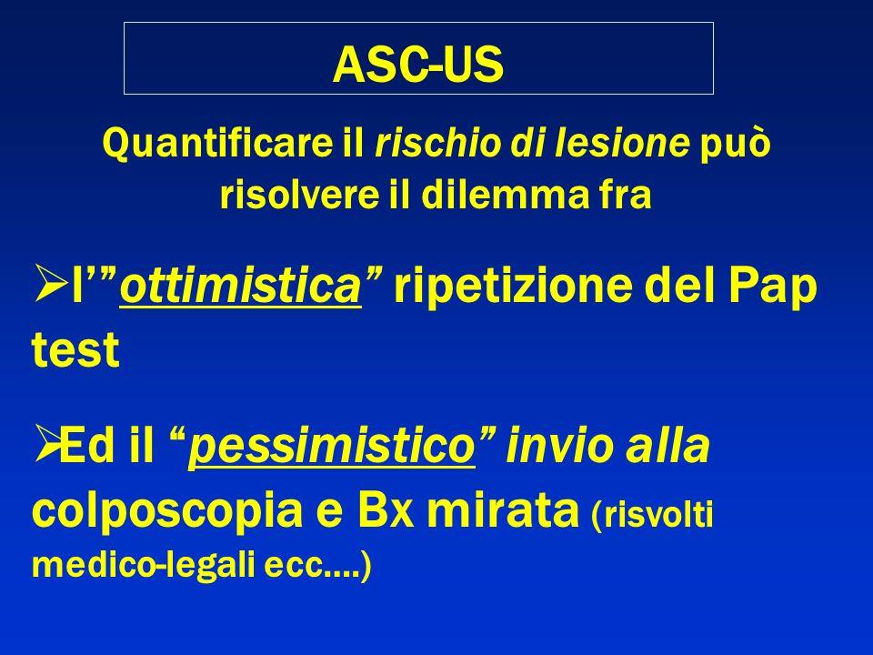 5-10 % CIN 2+ ASCUS HPV DNA pos 40-60% CIN 2+ Colposcopia