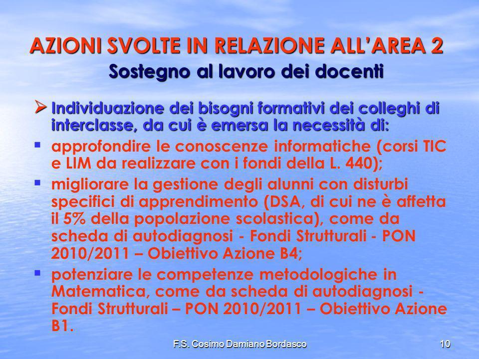F.S. Cosimo Damiano Bordasco10 AZIONI SVOLTE IN RELAZIONE ALLAREA 2 Sostegno al lavoro dei docenti Sostegno al lavoro dei docenti Individuazione dei b