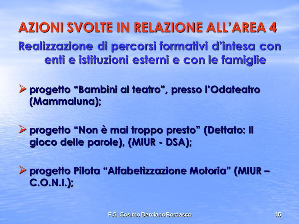 F.S. Cosimo Damiano Bordasco15 Realizzazione di percorsi formativi dintesa con enti e istituzioni esterni e con le famiglie progetto Bambini al teatro