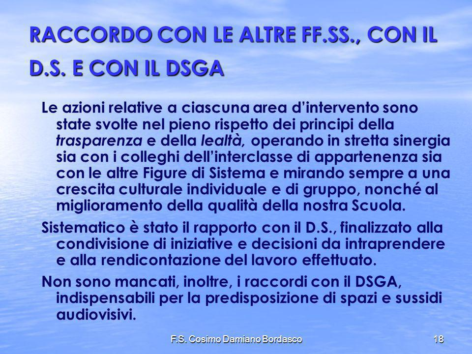 F.S. Cosimo Damiano Bordasco18 Le azioni relative a ciascuna area dintervento sono state svolte nel pieno rispetto dei principi della trasparenza e de