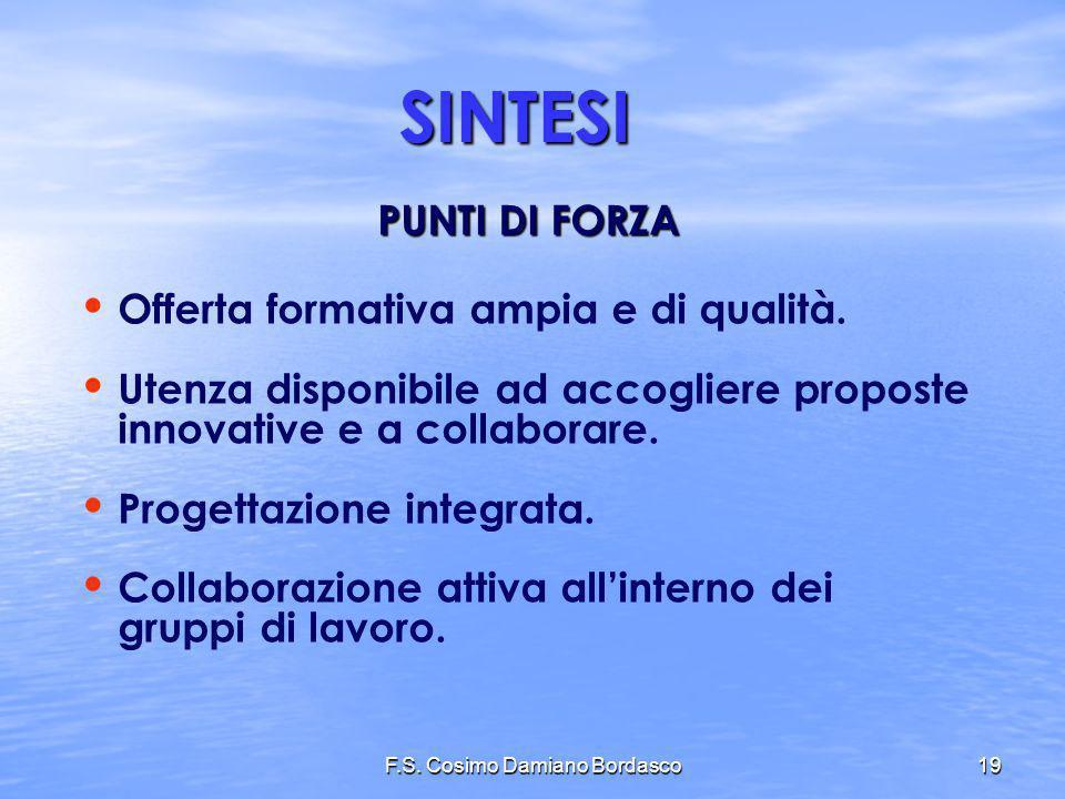 F.S. Cosimo Damiano Bordasco19 SINTESI PUNTI DI FORZA Offerta formativa ampia e di qualità. Utenza disponibile ad accogliere proposte innovative e a c