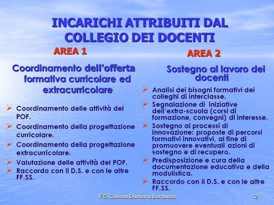 F.S. Cosimo Damiano Bordasco2 INCARICHI ATTRIBUITI DAL COLLEGIO DEI DOCENTI AREA 1 Coordinamento dell'offerta formativa curricolare ed extracurricolar