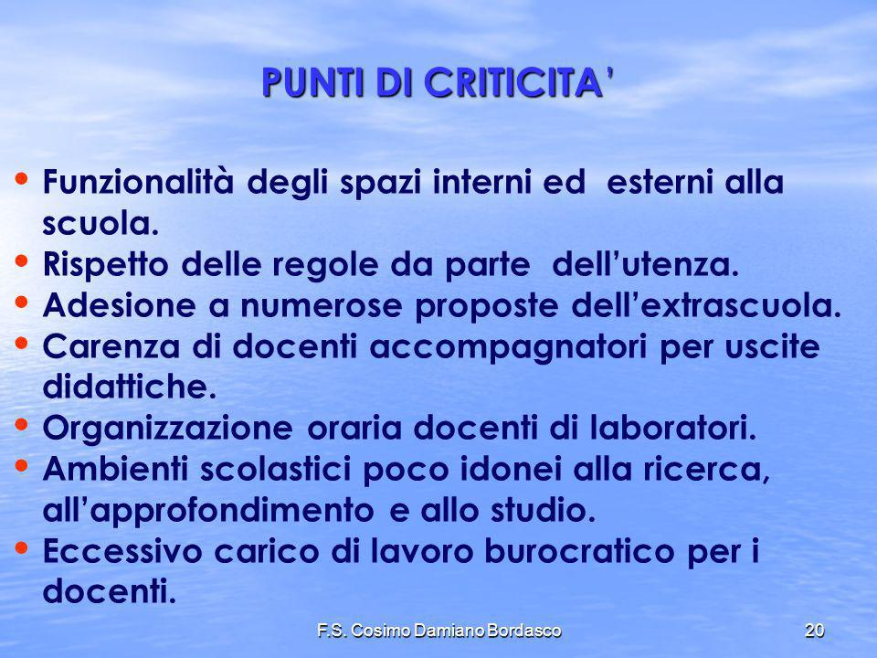 F.S. Cosimo Damiano Bordasco20 PUNTI DI CRITICITA PUNTI DI CRITICITA Funzionalità degli spazi interni ed esterni alla scuola. Rispetto delle regole da