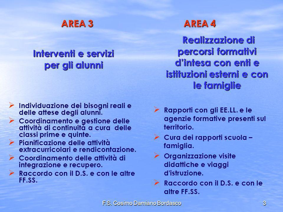 F.S. Cosimo Damiano Bordasco3 AREA 3 Interventi e servizi per gli alunni Individuazione dei bisogni reali e delle attese degli alunni. Coordinamento e