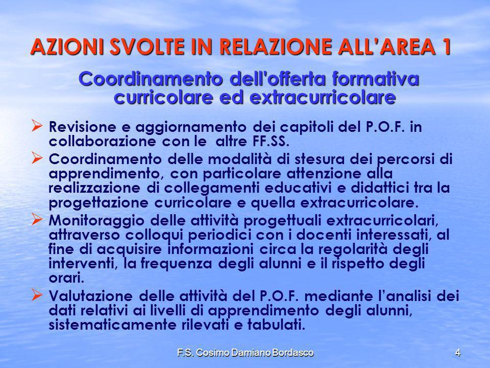 F.S. Cosimo Damiano Bordasco4 Coordinamento dell'offerta formativa curricolare ed extracurricolare Coordinamento dell'offerta formativa curricolare ed