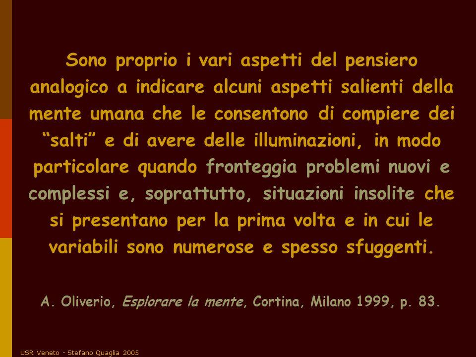 USR Veneto - Stefano Quaglia 2005 Sono proprio i vari aspetti del pensiero analogico a indicare alcuni aspetti salienti della mente umana che le conse