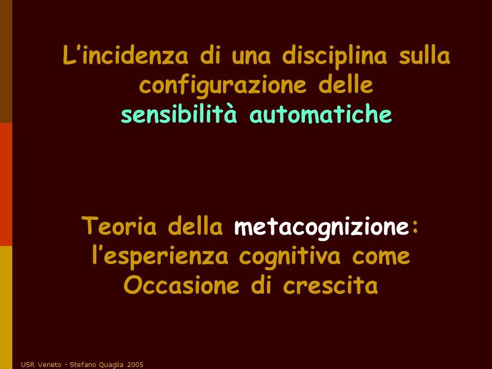 USR Veneto - Stefano Quaglia 2005 Lincidenza di una disciplina sulla configurazione delle sensibilità automatiche Teoria della metacognizione: lesperi