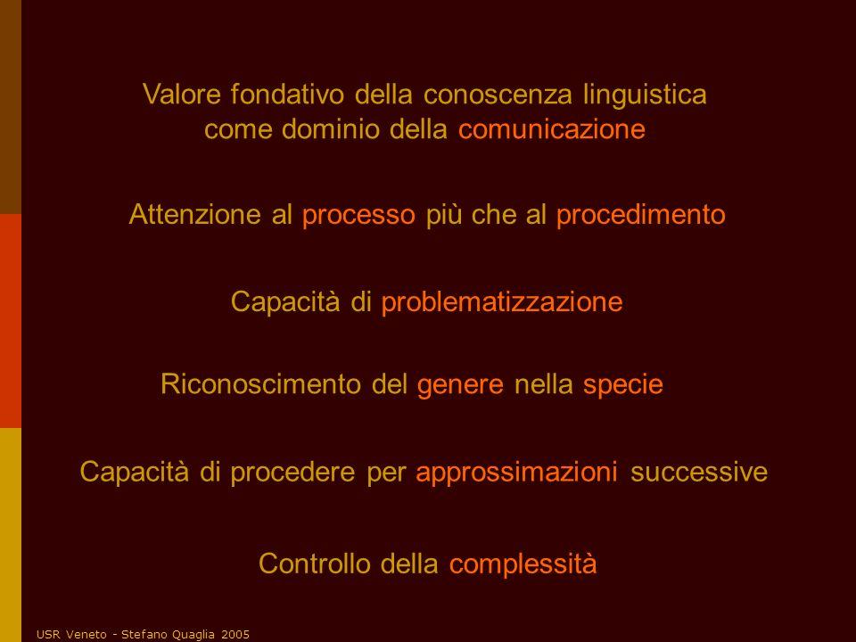 USR Veneto - Stefano Quaglia 2005 Valore fondativo della conoscenza linguistica come dominio della comunicazione Attenzione al processo più che al pro