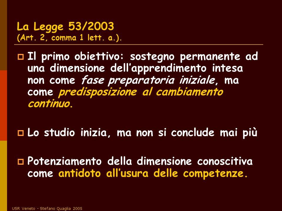 USR Veneto - Stefano Quaglia 2005 La Legge 53/2003 (Art. 2, comma 1 lett. a.). Il primo obiettivo: sostegno permanente ad una dimensione dellapprendim