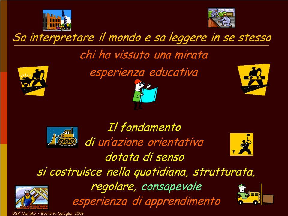 USR Veneto - Stefano Quaglia 2005 Sa interpretare il mondo e sa leggere in se stesso chi ha vissuto una mirata esperienza educativa Il fondamento di u