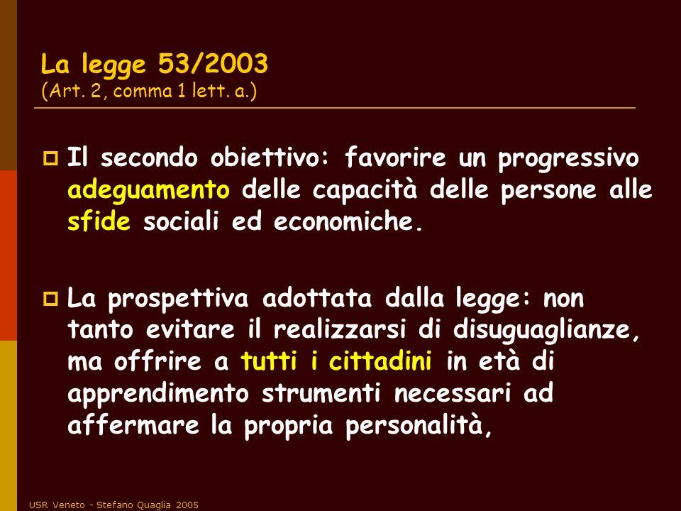 USR Veneto - Stefano Quaglia 2005 La legge 53/2003 (Art. 2, comma 1 lett. a.) Il secondo obiettivo: favorire un progressivo adeguamento delle capacità