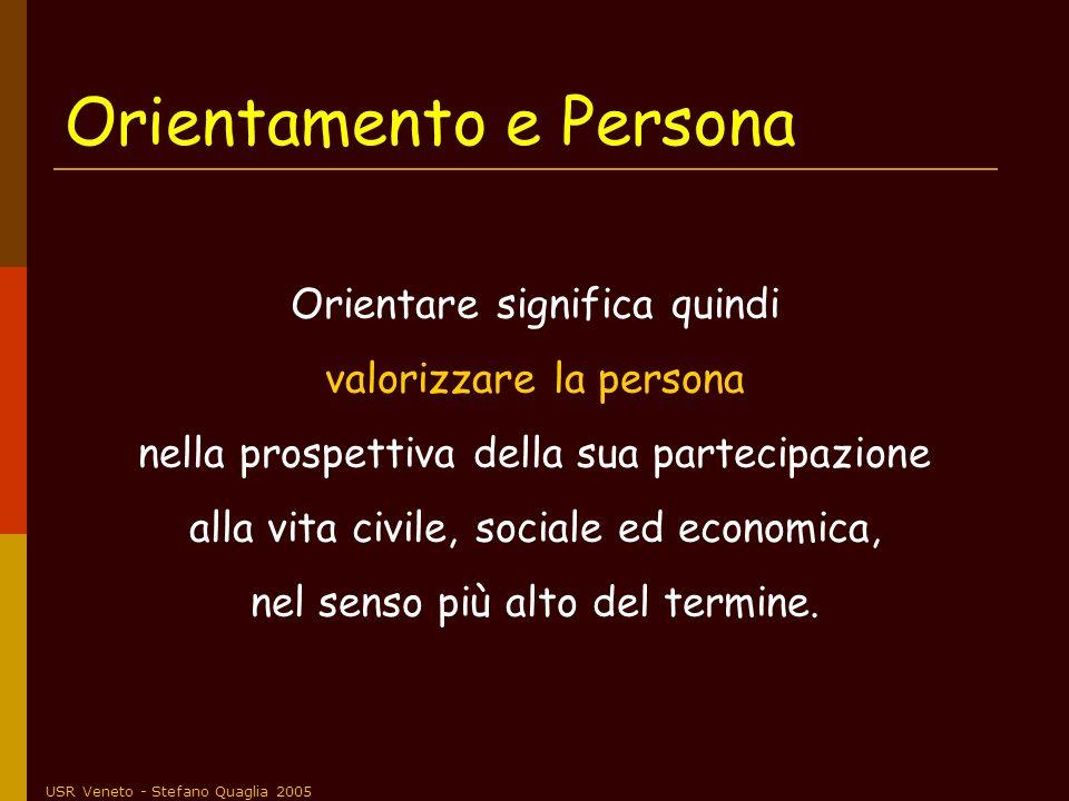 USR Veneto - Stefano Quaglia 2005 Orientamento e Persona Orientare significa quindi valorizzare la persona nella prospettiva della sua partecipazione