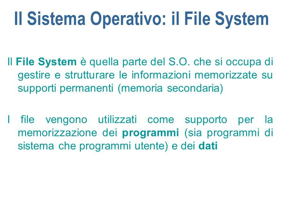 Il Sistema Operativo: il File System Cosè un file.