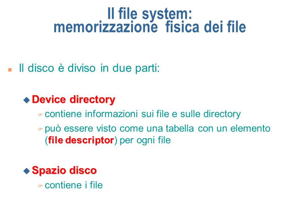 Il file system: Device directory n Per ogni file sono mantenute informazioni diverse, tra cui: nome u il nome del file data di creazione lultima modifica u la data di creazione e lultima modifica dimensione u la dimensione del file u lindirizzo del blocco di inizio u lindirizzo del blocco di inizio del file protezioni u la descrizione delle protezioni proprietario u il nome del proprietario tipo u il tipo di file
