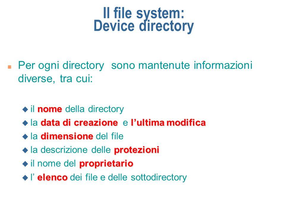 Il file system: Come sono memorizzati i file.