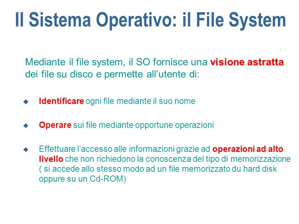 Il Sistema Operativo: il File System Mediante il file system, lutente ha la possibiltà di: u strutturare u strutturare I file, organizzandoli secondo le loro caratteristiche u proteggere u proteggere, se è in un sistema multi-utente, i propri file, ossia impedire ad altri di leggerli, copiarli o cancellarli