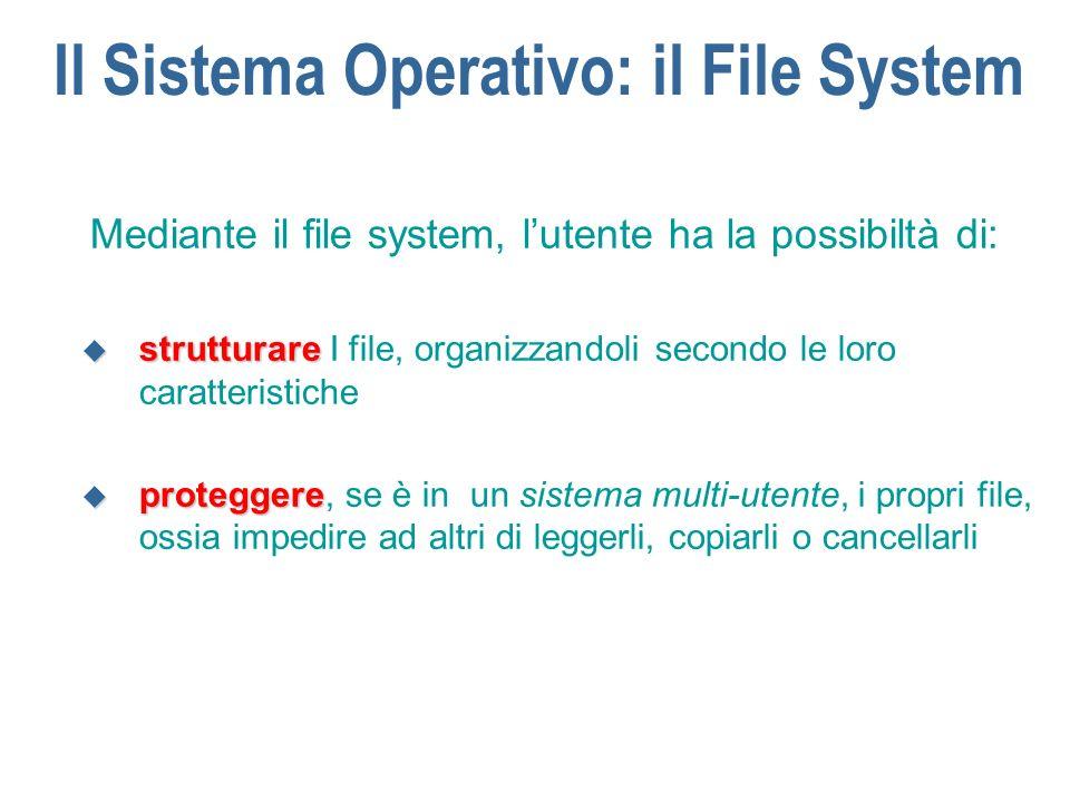Il Sistema Operativo: il File System Un insieme di operazioni minimale, presente in tutti i sistemi è il seguente: u creazione u creazione di un file u cancellazione u cancellazione di un file u copia o spostamento di u copia o spostamento di di un file u visualizzazione u visualizzazione del contenuto di un file u stampa u stampa di un file u modifica u modifica del contenuto di un file u rinomina u rinomina di un file u visualizzazione u visualizzazione delle proprieta d un file