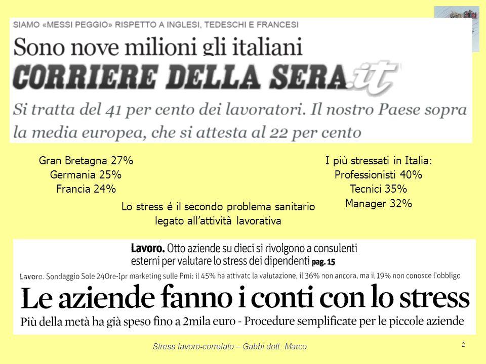 Stress lavoro-correlato – Gabbi dott. Marco 2 Gran Bretagna 27% Germania 25% Francia 24% I più stressati in Italia: Professionisti 40% Tecnici 35% Man