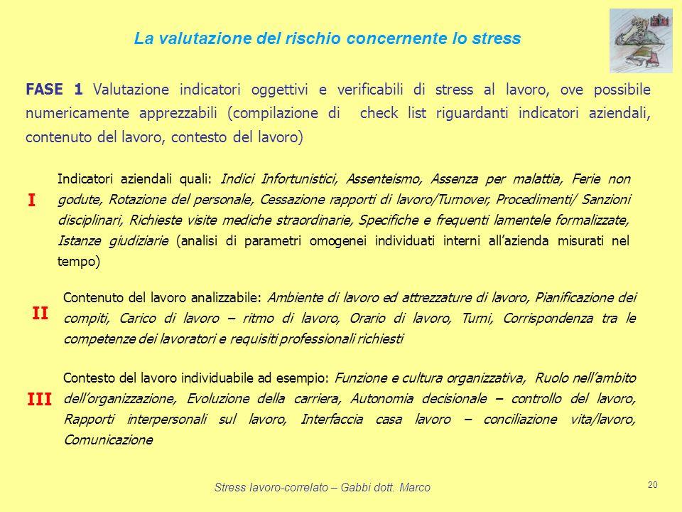 Stress lavoro-correlato – Gabbi dott. Marco 20 FASE 1 Valutazione indicatori oggettivi e verificabili di stress al lavoro, ove possibile numericamente