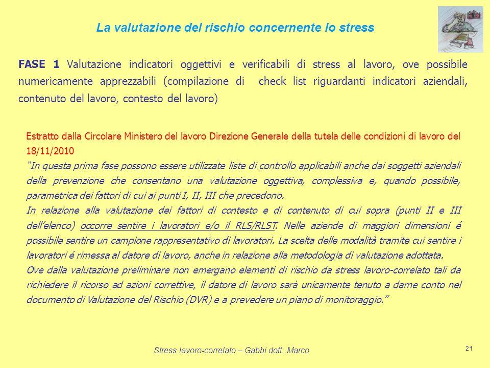 Stress lavoro-correlato – Gabbi dott. Marco 21 Estratto dalla Circolare Ministero del lavoro Direzione Generale della tutela delle condizioni di lavor