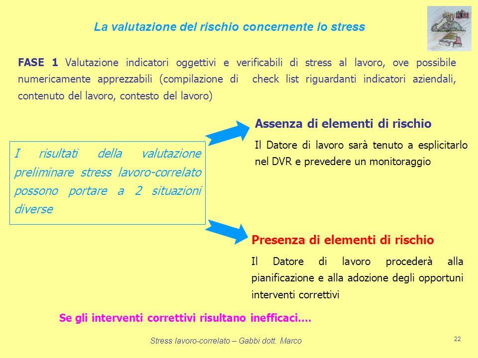 Stress lavoro-correlato – Gabbi dott. Marco 22 FASE 1 Valutazione indicatori oggettivi e verificabili di stress al lavoro, ove possibile numericamente