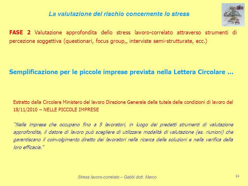 Stress lavoro-correlato – Gabbi dott. Marco 24 Estratto dalla Circolare Ministero del lavoro Direzione Generale della tutela delle condizioni di lavor