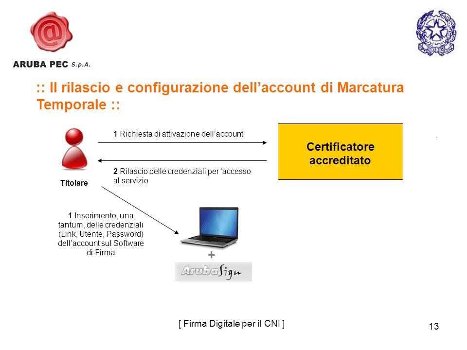 13 :: Il rilascio e configurazione dellaccount di Marcatura Temporale :: 1 Richiesta di attivazione dellaccount Certificatore accreditato Titolare [ F