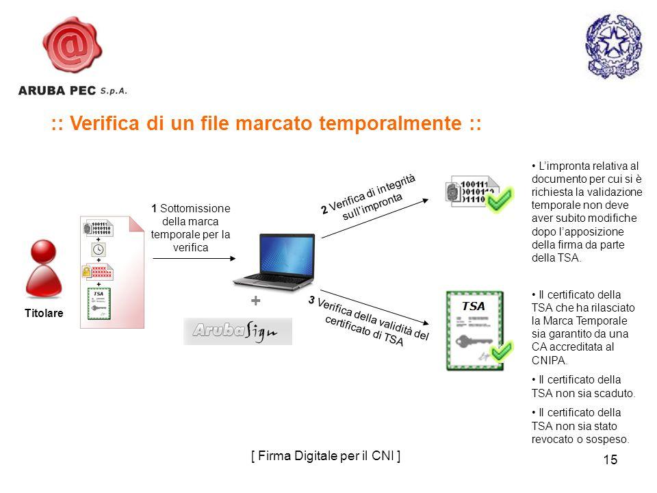 15 :: Verifica di un file marcato temporalmente :: [ Firma Digitale per il CNI ] 1 Sottomissione della marca temporale per la verifica 2 Verifica di i