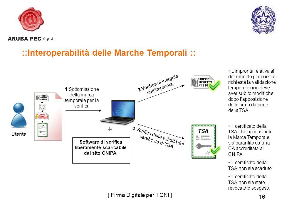 16 ::Interoperabilità delle Marche Temporali :: [ Firma Digitale per il CNI ] 1 Sottomissione della marca temporale per la verifica 2 Verifica di inte