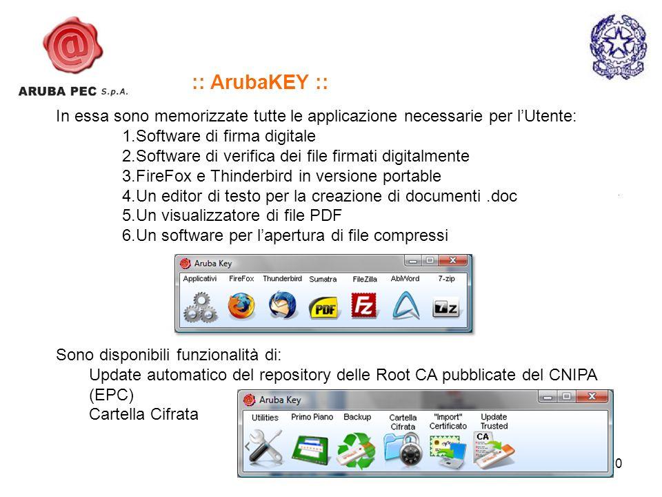 20 [ Firma Digitale per il CNI ] :: ArubaKEY :: In essa sono memorizzate tutte le applicazione necessarie per lUtente: 1.Software di firma digitale 2.