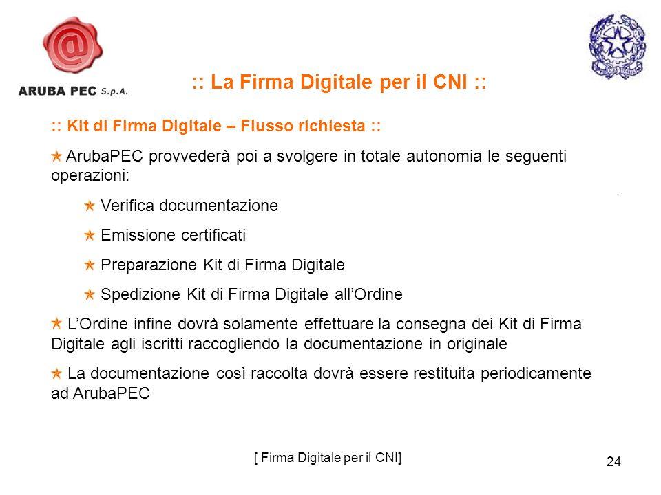 24 :: La Firma Digitale per il CNI :: :: Kit di Firma Digitale – Flusso richiesta :: ArubaPEC provvederà poi a svolgere in totale autonomia le seguent