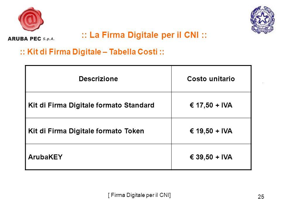 25 :: La Firma Digitale per il CNI :: [ Firma Digitale per il CNI] DescrizioneCosto unitario Kit di Firma Digitale formato Standard 17,50 + IVA Kit di