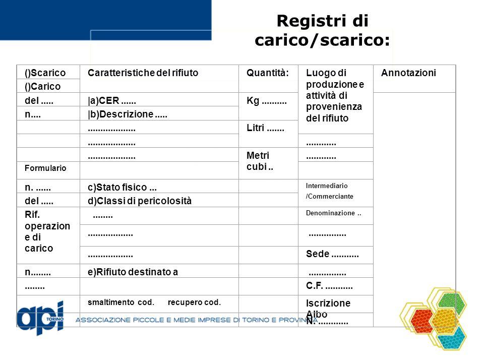 Registri di carico/scarico: ()ScaricoCaratteristiche del rifiutoQuantità:Luogo di produzione e attività di provenienza del rifiuto Annotazioni ()Caric