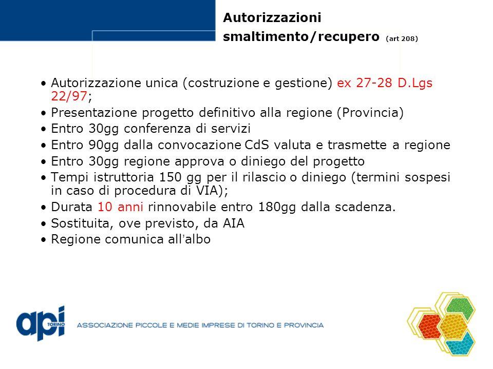Autorizzazioni smaltimento/recupero (art 208) Autorizzazione unica (costruzione e gestione) ex 27-28 D.Lgs 22/97; Presentazione progetto definitivo al