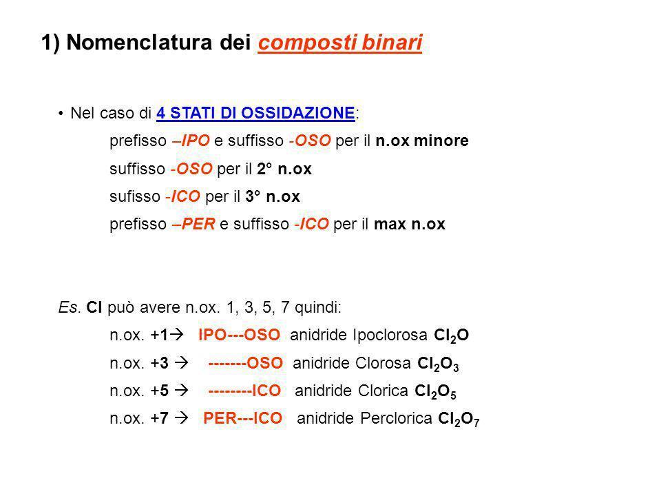 Nel caso di 4 STATI DI OSSIDAZIONE: prefisso –IPO e suffisso -OSO per il n.ox minore suffisso -OSO per il 2° n.ox sufisso -ICO per il 3° n.ox prefisso –PER e suffisso -ICO per il max n.ox Es.