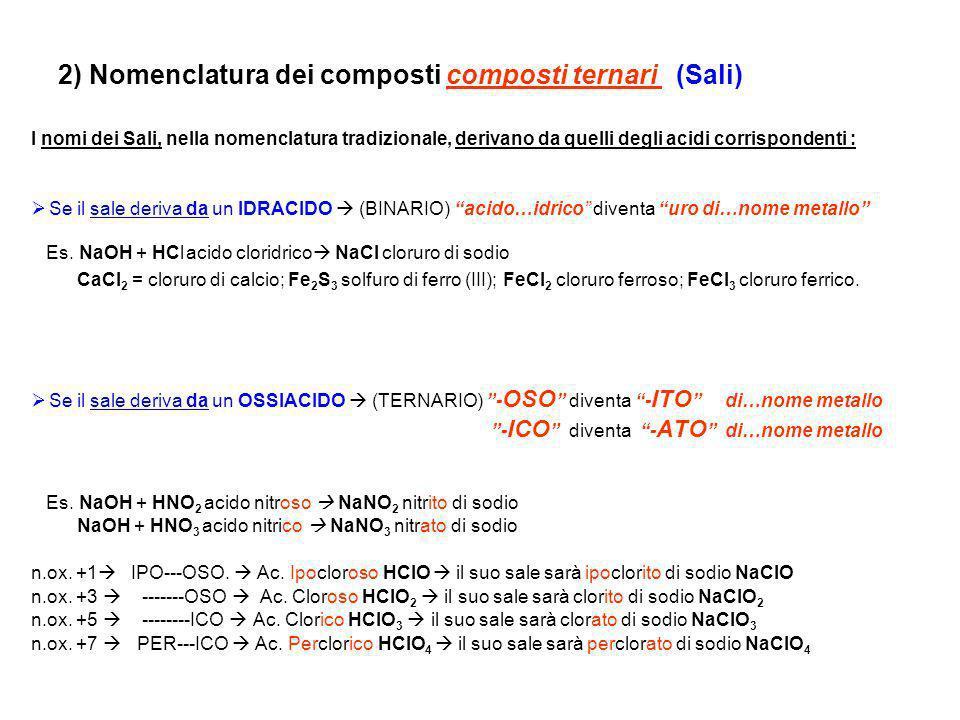 I nomi dei Sali, nella nomenclatura tradizionale, derivano da quelli degli acidi corrispondenti : Se il sale deriva da un IDRACIDO (BINARIO) acido…idrico diventa uro di…nome metallo Es.