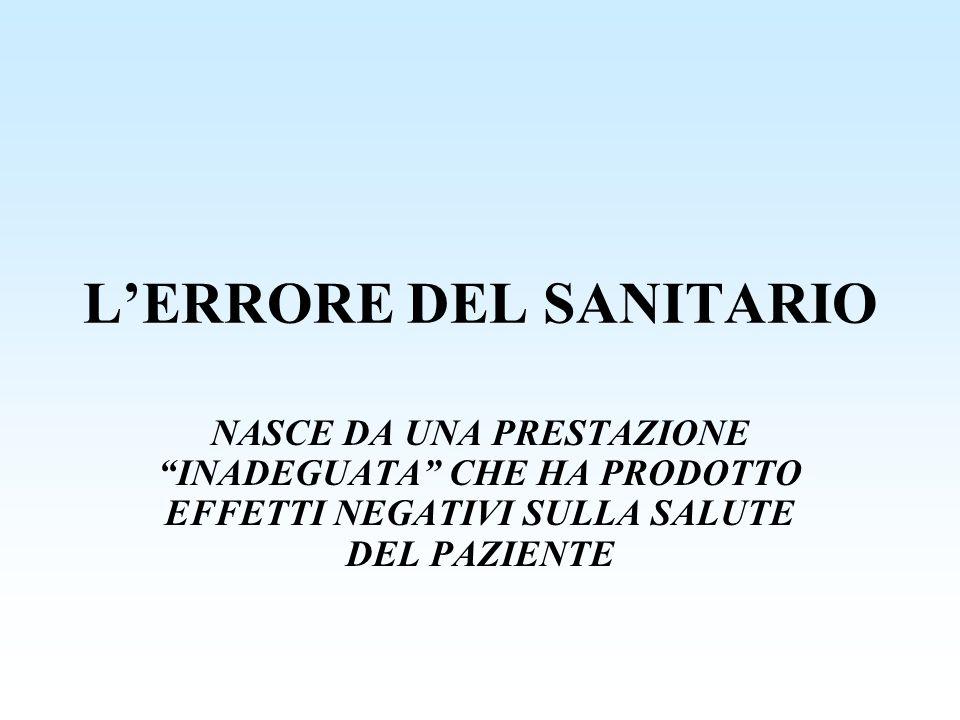 LERRORE DEL SANITARIO NASCE DA UNA PRESTAZIONE INADEGUATA CHE HA PRODOTTO EFFETTI NEGATIVI SULLA SALUTE DEL PAZIENTE