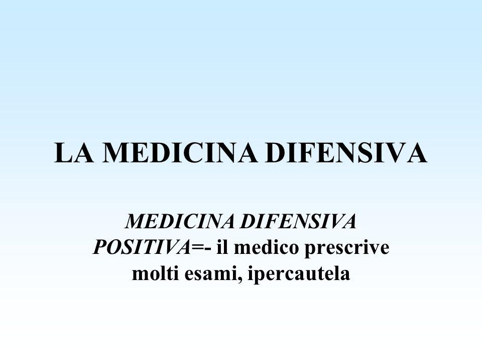 LA MEDICINA DIFENSIVA MEDICINA DIFENSIVA POSITIVA=- il medico prescrive molti esami, ipercautela