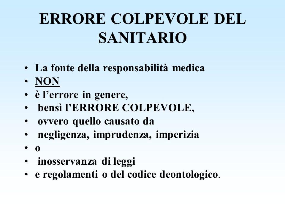 ERRORE COLPEVOLE DEL SANITARIO La fonte della responsabilità medica NON è lerrore in genere, bensì lERRORE COLPEVOLE, ovvero quello causato da neglige